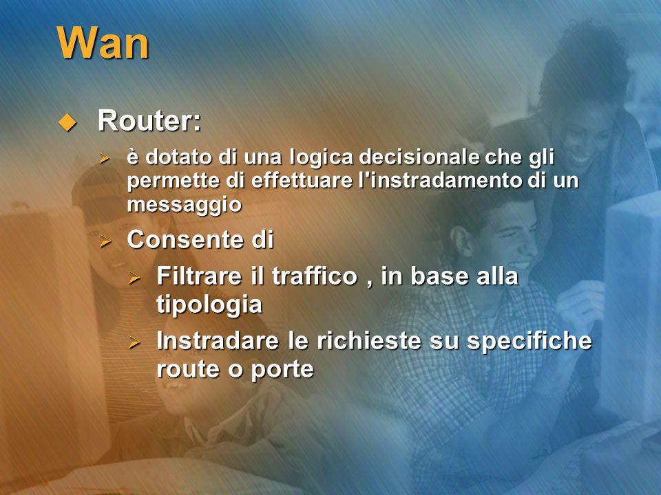 Wan Router: Router: è dotato di una logica decisionale che gli permette di effettuare l'instradamento di un messaggio è dotato di una logica decisiona