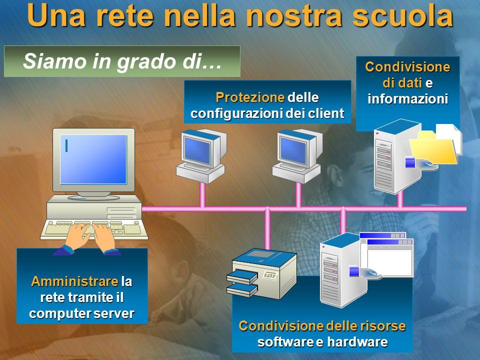 Condivisione di dati e informazioni Condivisione delle risorse software e hardware Amministrare la rete tramite il computer server Siamo in grado di…