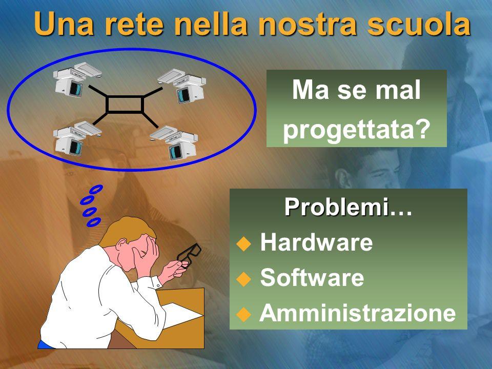Ma se mal progettata? Problemi Problemi… Hardware Software Amministrazione Una rete nella nostra scuola