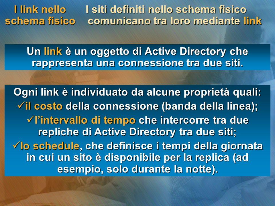 Un link è un oggetto di Active Directory che rappresenta una connessione tra due siti. I link nello schema fisico I siti definiti nello schema fisico