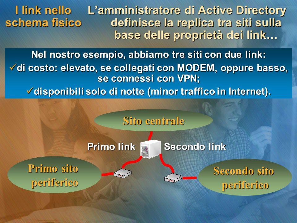 Nel nostro esempio, abbiamo tre siti con due link: di costo: elevato, se collegati con MODEM, oppure basso, se connessi con VPN; di costo: elevato, se