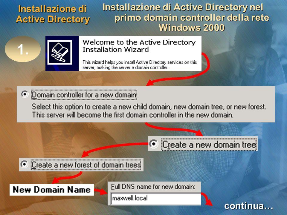 Installazione di Active Directory Installazione di Active Directory nel primo domain controller della rete Windows 2000 1. continua…