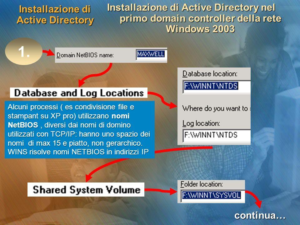 Installazione di Active Directory Installazione di Active Directory nel primo domain controller della rete Windows 2003 1. continua… WINS (Windows Int