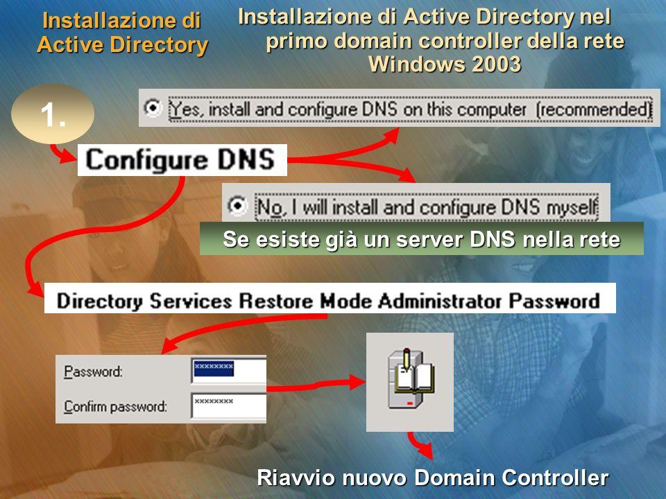 Installazione di Active Directory Installazione di Active Directory nel primo domain controller della rete Windows 2003 1. Se esiste già un server DNS
