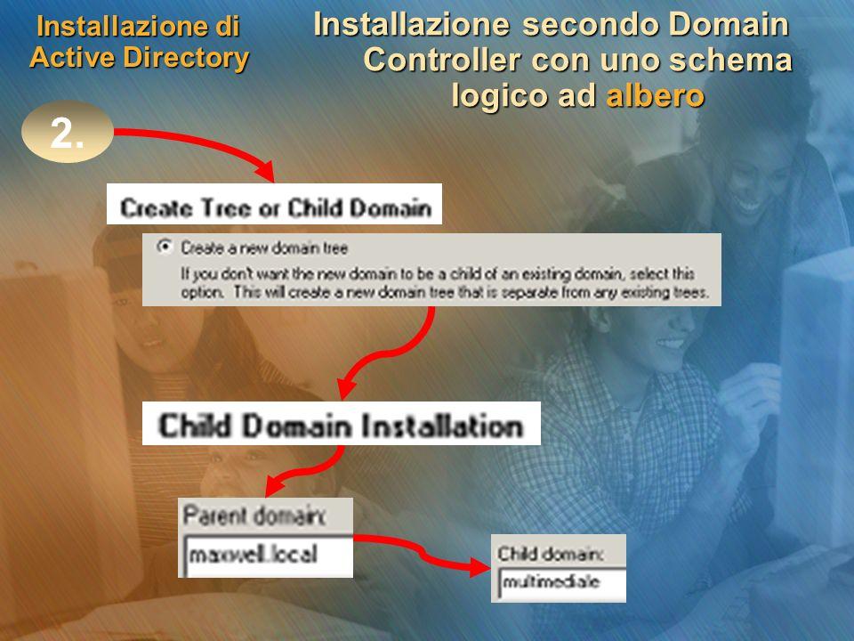 Installazione di Active Directory Installazione secondo Domain Controller con uno schema logico ad albero 2.
