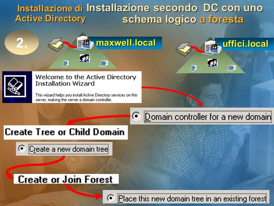 Installazione di Active Directory Installazione secondo DC con uno schema logico a foresta 2. maxwell.local maxwell.local uffici.local uffici.local