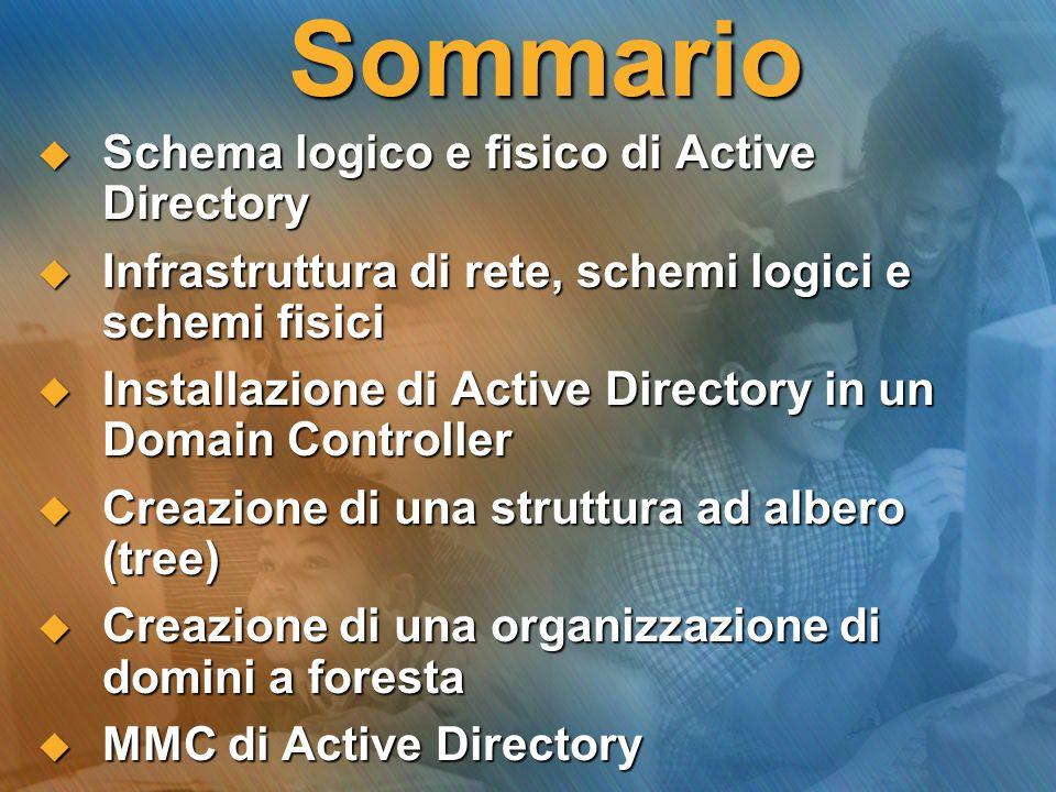 Sommario Schema logico e fisico di Active Directory Schema logico e fisico di Active Directory Infrastruttura di rete, schemi logici e schemi fisici I