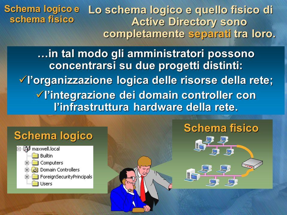 …in tal modo gli amministratori possono concentrarsi su due progetti distinti: lorganizzazione logica delle risorse della rete; lorganizzazione logica