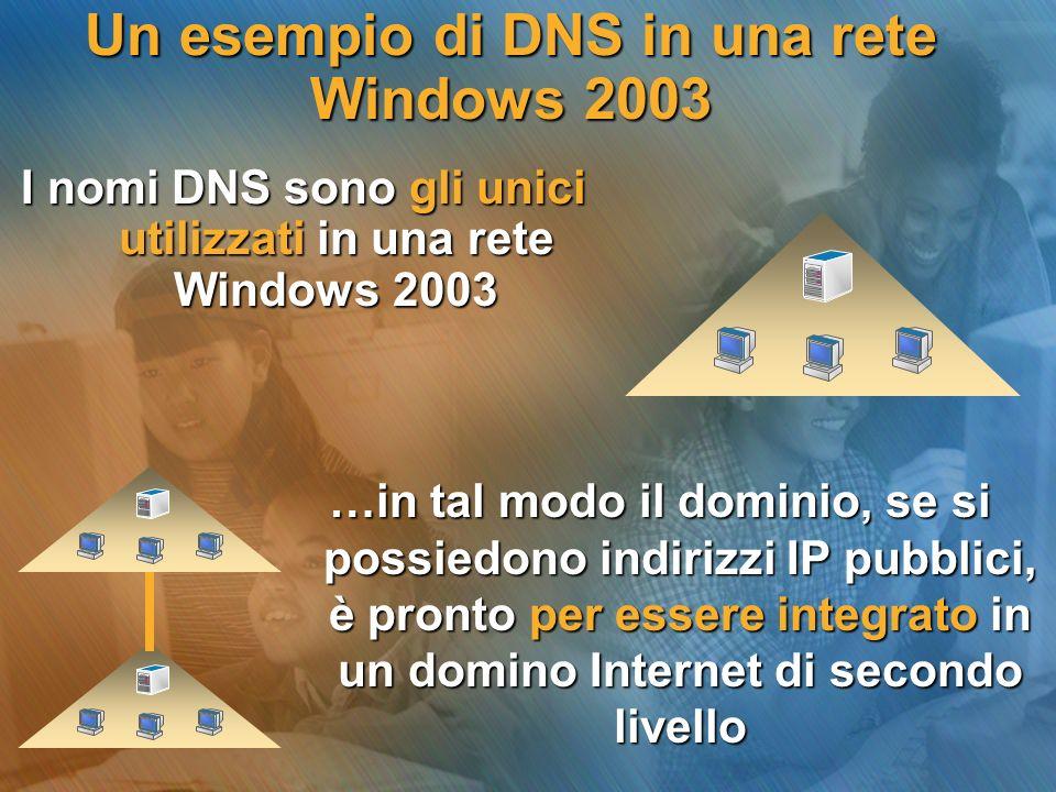 Un esempio di DNS in una rete Windows 2003 I nomi DNS sono gli unici utilizzati in una rete Windows 2003 …in tal modo il dominio, se si possiedono ind