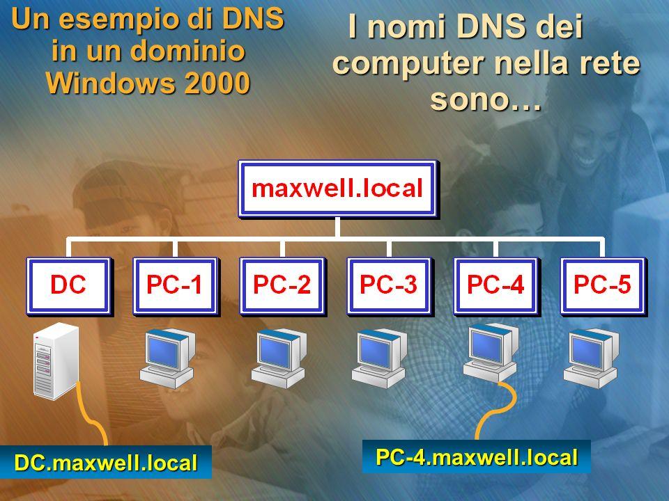 Un esempio di DNS in un dominio Windows 2000 I nomi DNS dei computer nella rete sono… PC-4.maxwell.local DC.maxwell.local
