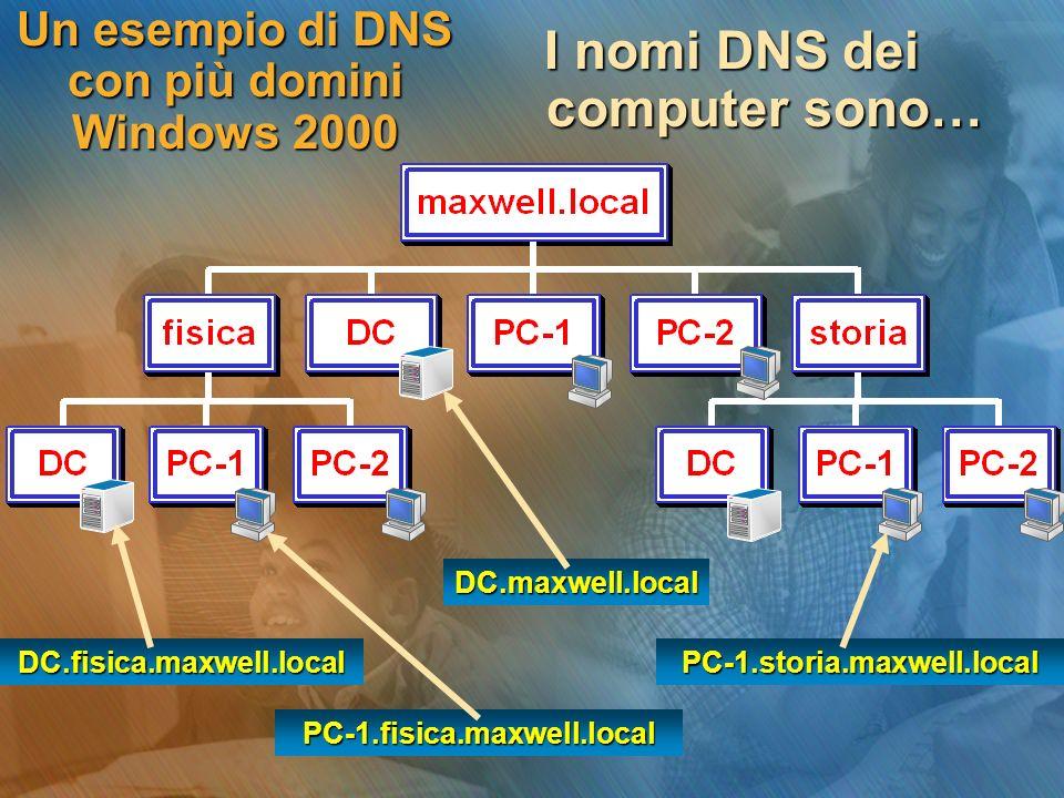 Un esempio di DNS con più domini Windows 2000 I nomi DNS dei computer sono… DC.maxwell.local PC-1.fisica.maxwell.local DC.fisica.maxwell.localPC-1.sto