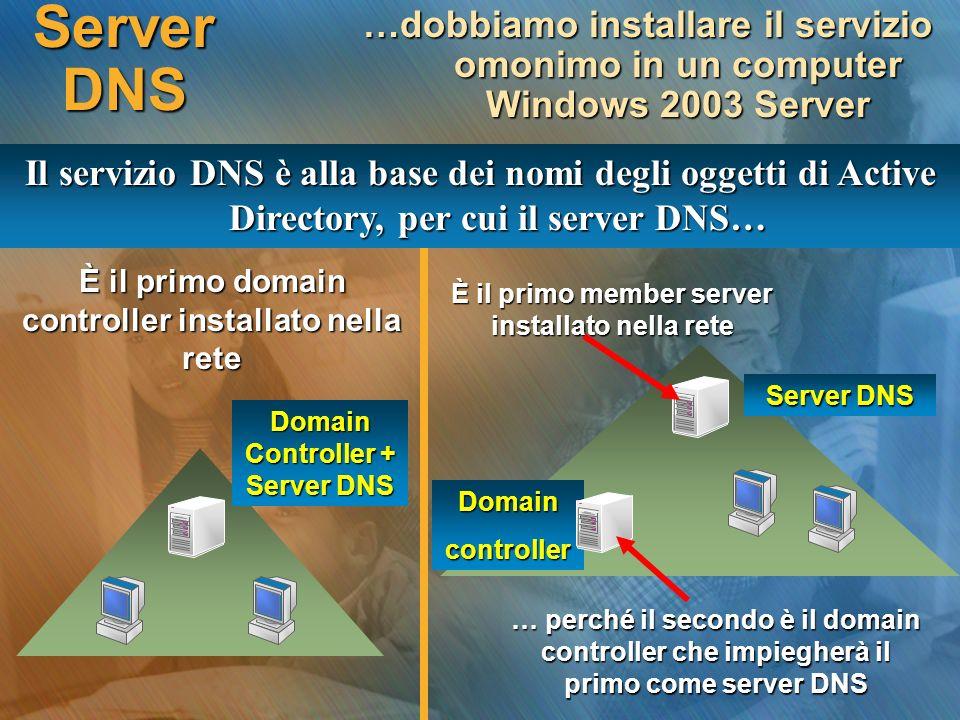 Server DNS …dobbiamo installare il servizio omonimo in un computer Windows 2003 Server Il servizio DNS è alla base dei nomi degli oggetti di Active Di