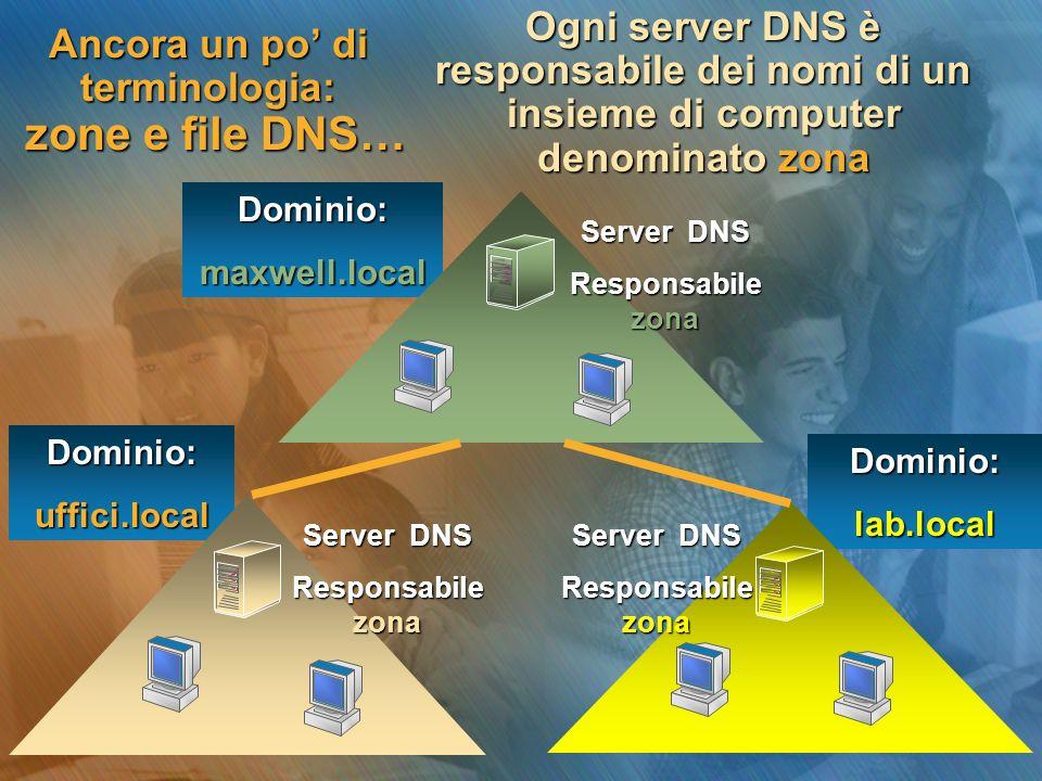 Dominio:uffici.local Dominio:lab.local Ancora un po di terminologia: zone e file DNS… Dominio:maxwell.local Server DNS Responsabile zona Server DNS Re