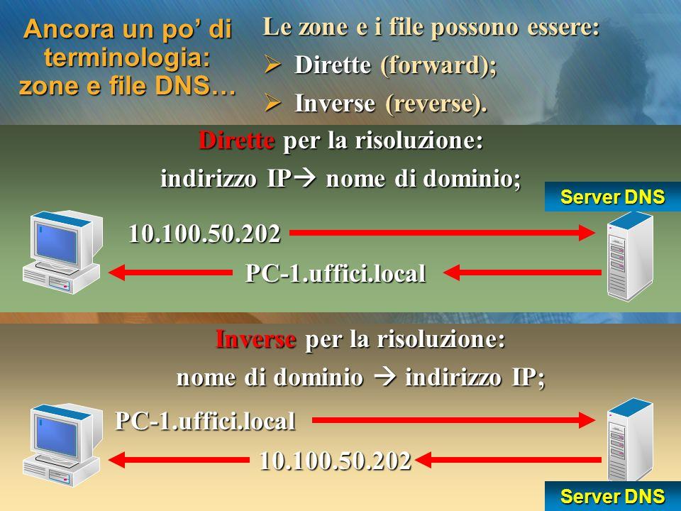 Ancora un po di terminologia: zone e file DNS… Dirette per la risoluzione: indirizzo IP nome di dominio; Le zone e i file possono essere: Dirette (for