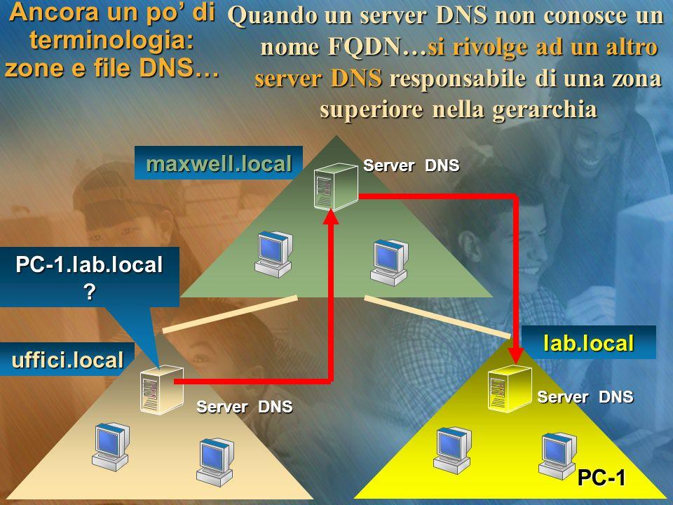 lab.local uffici.local Ancora un po di terminologia: zone e file DNS… Quando un server DNS non conosce un nome FQDN…si rivolge ad un altro server DNS