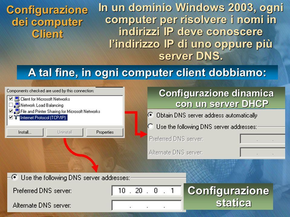 Configurazione dei computer Client A tal fine, in ogni computer client dobbiamo: Configurazione dinamica con un server DHCP Configurazione statica In
