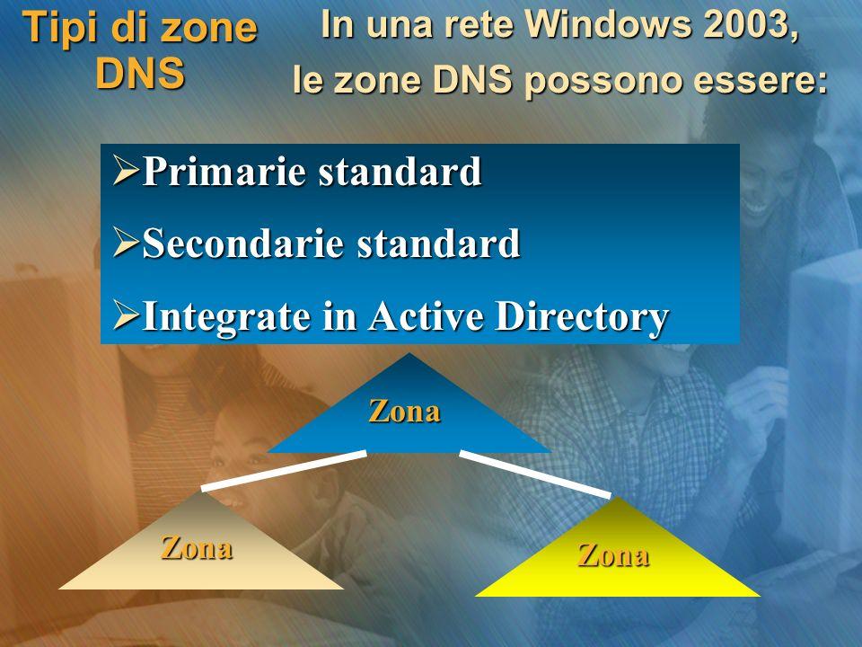 Tipi di zone DNS In una rete Windows 2003, le zone DNS possono essere: Primarie standard Primarie standard Secondarie standard Secondarie standard Int