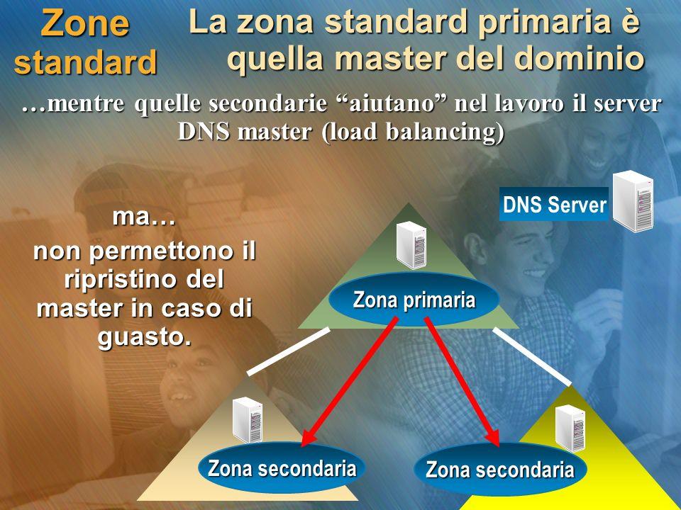 Zone standard La zona standard primaria è quella master del dominio DNS Server Zona primaria Zona secondaria …mentre quelle secondarie aiutano nel lav