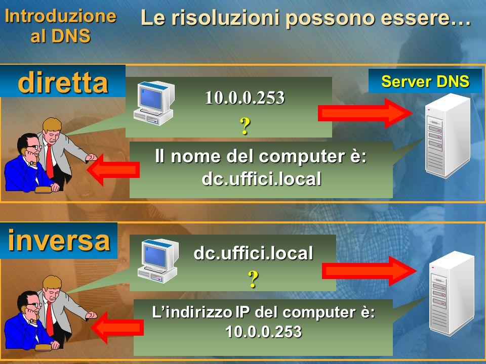 Introduzione al DNS Le risoluzioni possono essere… Server DNS 10.0.0.253? Il nome del computer è: dc.uffici.local diretta inversa dc.uffici.local? Lin