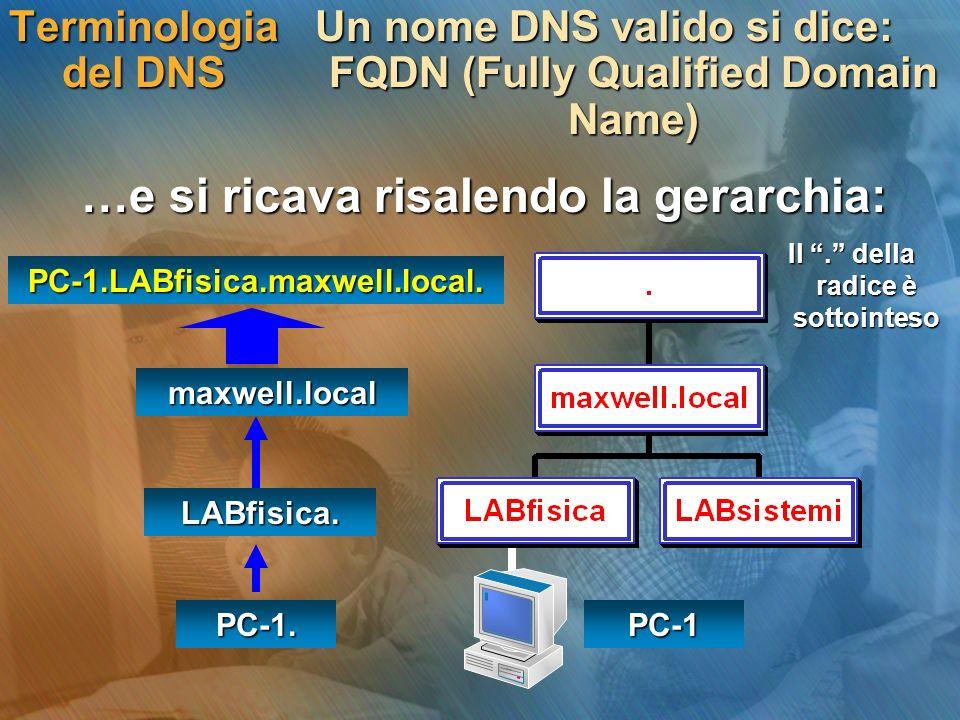Terminologia del DNS Un nome DNS valido si dice: FQDN (Fully Qualified Domain Name) …e si ricava risalendo la gerarchia: PC-1PC-1. LABfisica. maxwell.