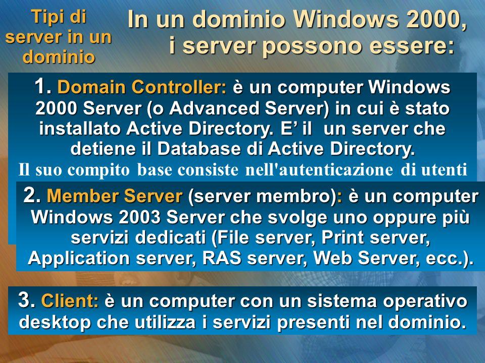 Tipi di server in un dominio In un dominio Windows 2000, i server possono essere: 1. Domain Controller: è un computer Windows 2000 Server (o Advanced