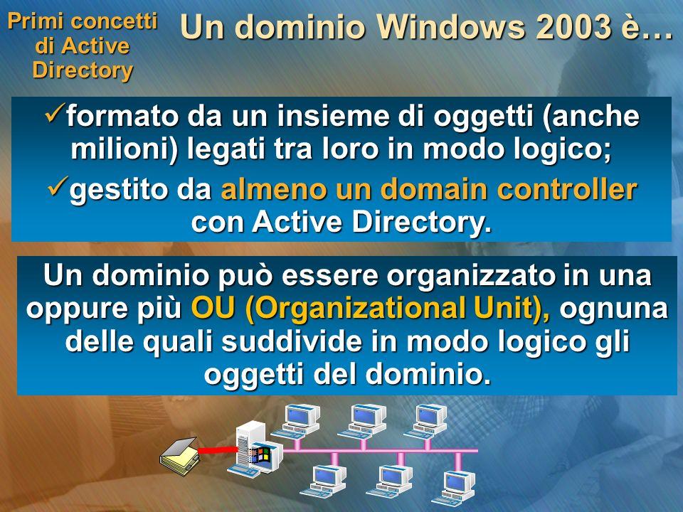 Un esempio di dominio Windows 2003 Progettiamo la rete della nostra scuola con gli obiettivi di gestire… i computer: i computer: degli Uffici; degli Uffici; dei tre (ad esempio) laboratori dellistituto: dei tre (ad esempio) laboratori dellistituto: Fisica Fisica Multimediale Multimediale Simulazione Simulazione gli utenti, che possiamo organizzare nei gruppi: gli utenti, che possiamo organizzare nei gruppi: Uffici Uffici Studenti, a loro volta suddivisi in un gruppo per ogni Studenti, a loro volta suddivisi in un gruppo per ogni classe dellIstituto: classe dellIstituto: 1A, 1B, 2A, 3A, ecc.