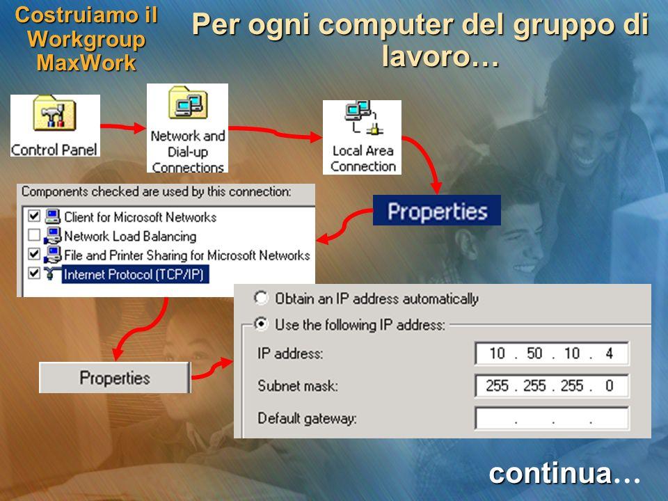 Costruiamo il Workgroup MaxWork Per ogni computer del gruppo di lavoro… continua continua …