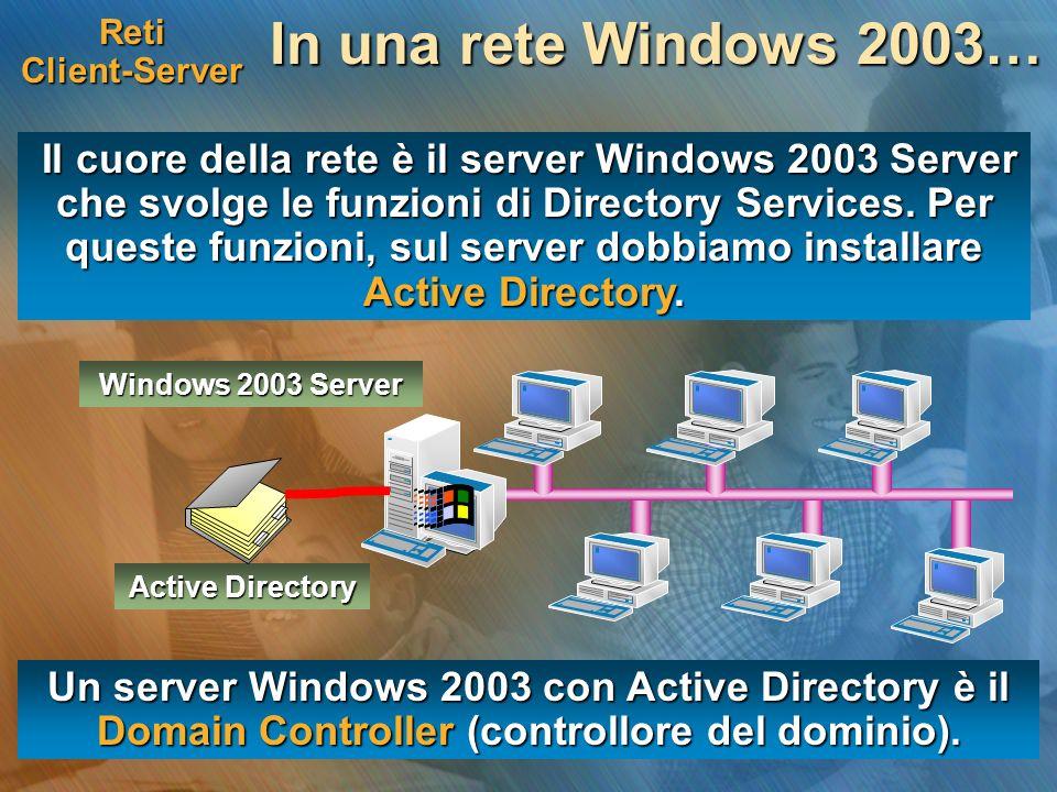 Reti Client-Server In una rete Windows 2003… Il cuore della rete è il server Windows 2003 Server che svolge le funzioni di Directory Services. Per que