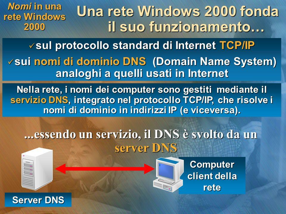 Computer client della rete Nomi in una rete Windows 2000 Una rete Windows 2000 fonda il suo funzionamento… Server DNS...essendo un servizio, il DNS è