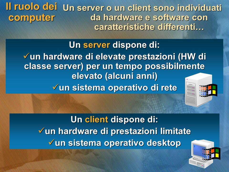 Il ruolo dei computer Un server o un client sono individuati da hardware e software con caratteristiche differenti… Un server dispone di: un hardware