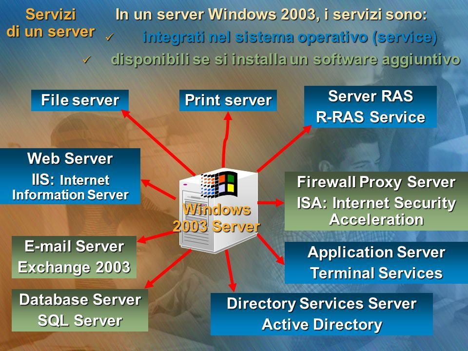 Servizi di un server In un server Windows 2003, i servizi sono: integrati nel sistema operativo (service) integrati nel sistema operativo (service) di