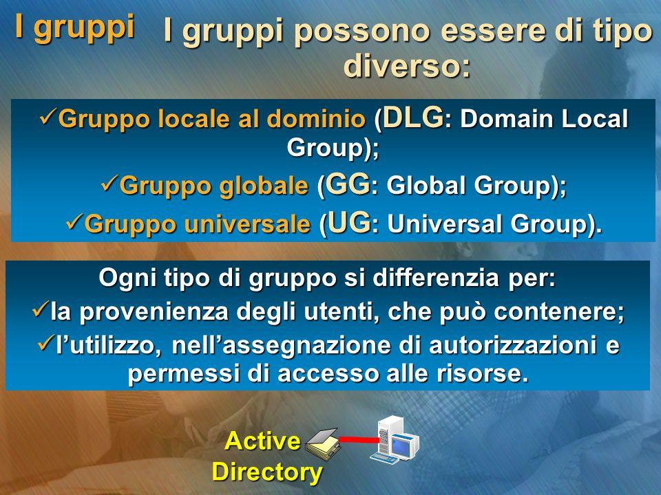 I gruppi Ogni tipo di gruppo si differenzia per: la provenienza degli utenti, che può contenere; la provenienza degli utenti, che può contenere; lutil