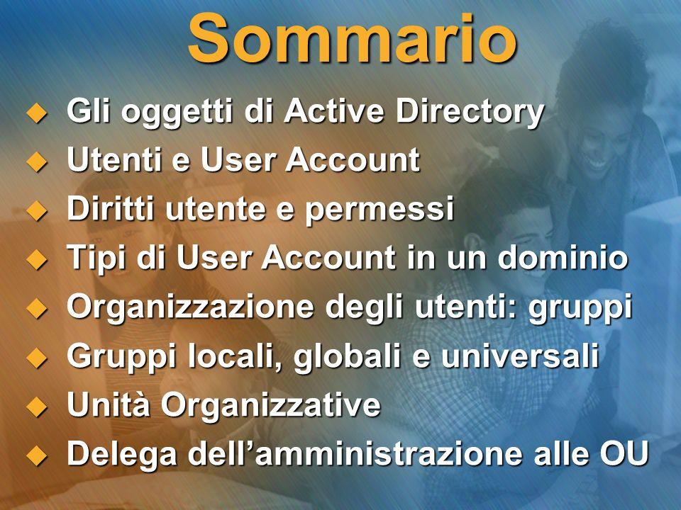Sommario Gli oggetti di Active Directory Gli oggetti di Active Directory Utenti e User Account Utenti e User Account Diritti utente e permessi Diritti
