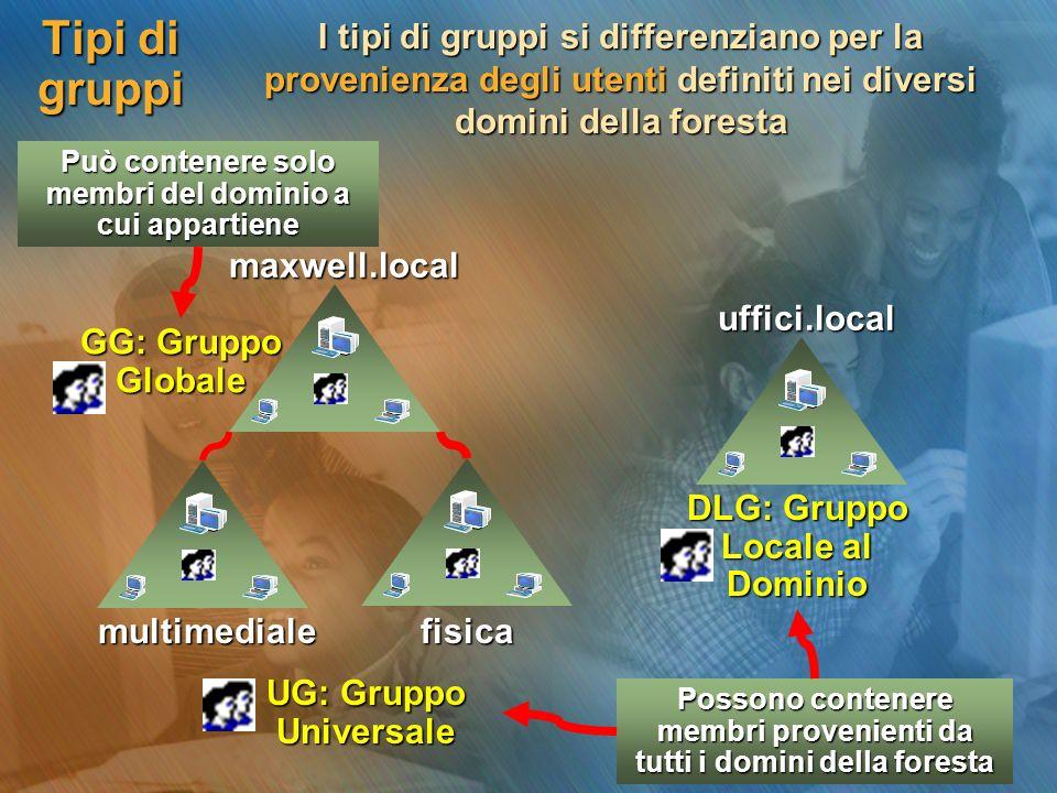 Tipi di gruppi I tipi di gruppi si differenziano per la provenienza degli utenti definiti nei diversi domini della foresta maxwell.local maxwell.local