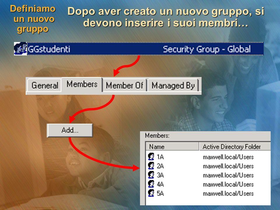 Definiamo un nuovo gruppo Dopo aver creato un nuovo gruppo, si devono inserire i suoi membri…