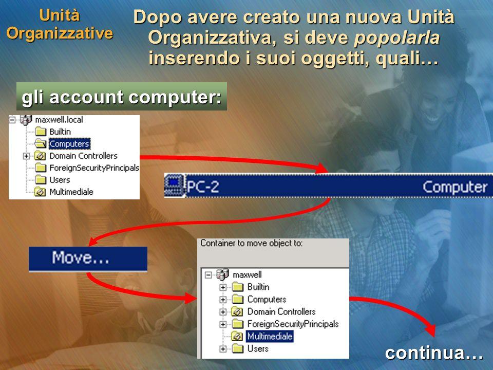 Unità Organizzative Dopo avere creato una nuova Unità Organizzativa, si deve popolarla inserendo i suoi oggetti, quali… gli account computer: continua