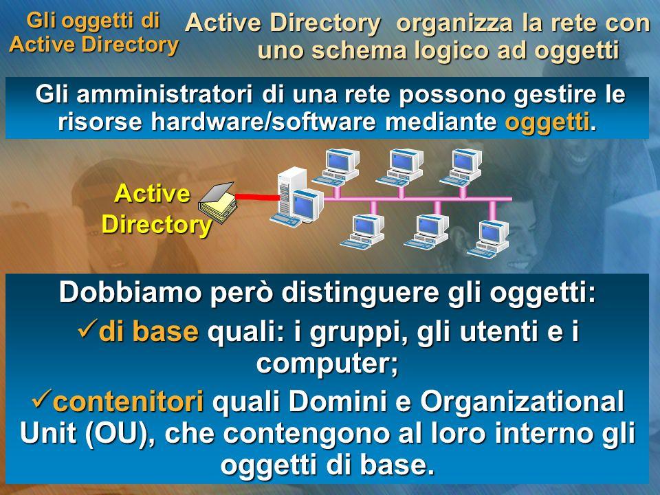 Gli oggetti di Active Directory Gli oggetti principali di Active Directory sono… Active Directory I gruppi amministrati allinterno di oggetti contenitori: Gli utenti I computer Domini OU OU OU
