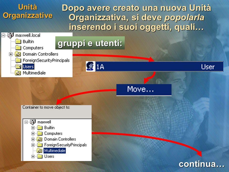 Unità Organizzative Dopo avere creato una nuova Unità Organizzativa, si deve popolarla inserendo i suoi oggetti, quali… continua… gruppi e utenti: