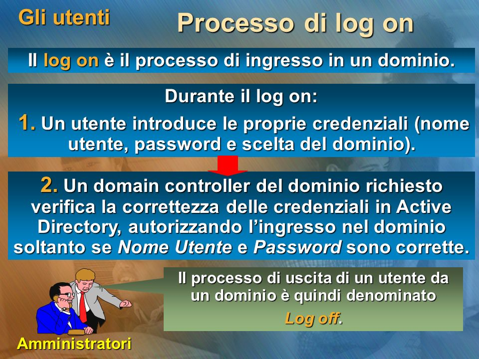 Gli utenti Il log on è il processo di ingresso in un dominio. Durante il log on: 1. Un utente introduce le proprie credenziali (nome utente, password