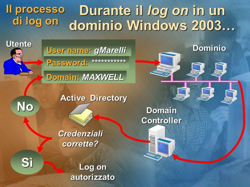 Il processo di log on Durante il log on in un dominio Windows 2003… User name: gMarelli Password: *********** Domain: MAXWELL Credenziali corrette? Do