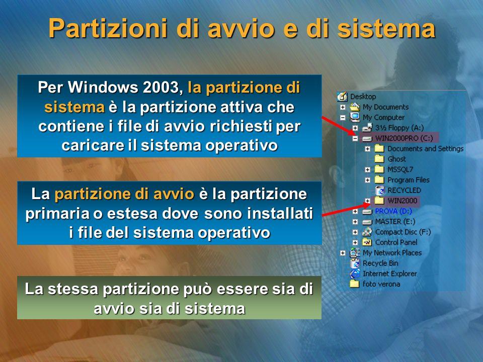 Per Windows 2003, la partizione di sistema è la partizione attiva che contiene i file di avvio richiesti per caricare il sistema operativo La partizio