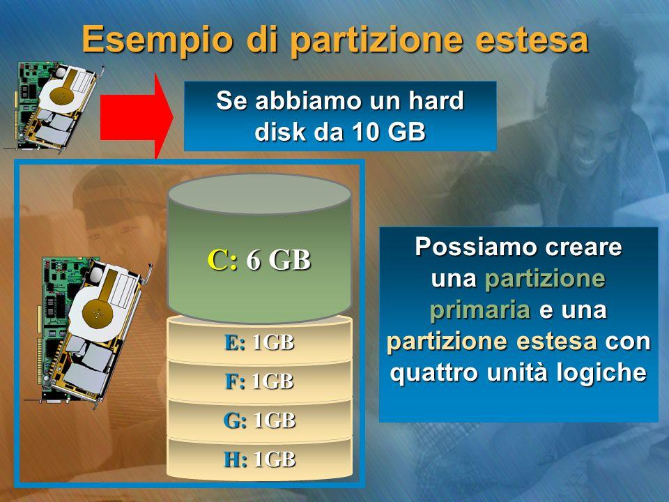 H: 1GB G: 1GB F: 1GB Se abbiamo un hard disk da 10 GB Esempio di partizione estesa Possiamo creare una partizione primaria e una partizione estesa con