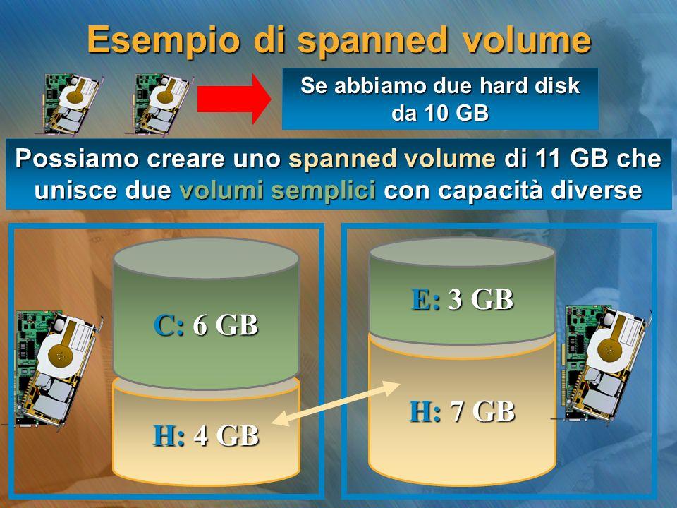 H: 4 GB Se abbiamo due hard disk da 10 GB Esempio di spanned volume Possiamo creare uno spanned volume di 11 GB che unisce due volumi semplici con cap
