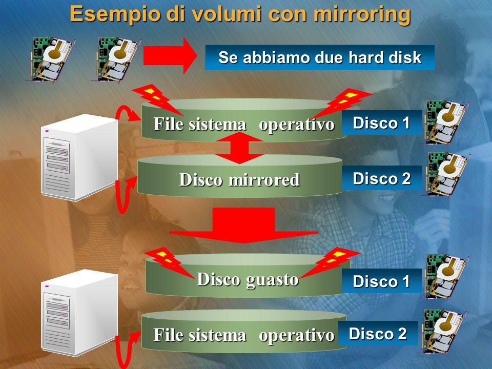 Esempio di volumi con mirroring File sistema operativo Disco 1 Disco mirrored Disco 2 Disco guasto Disco 1 File sistema operativo Disco 2 Se abbiamo d