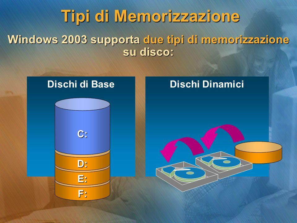Tipi di Memorizzazione Tipi di Memorizzazione Windows 2003 supporta due tipi di memorizzazione su disco: Dischi di BaseF: E: D: C: Dischi Dinamici