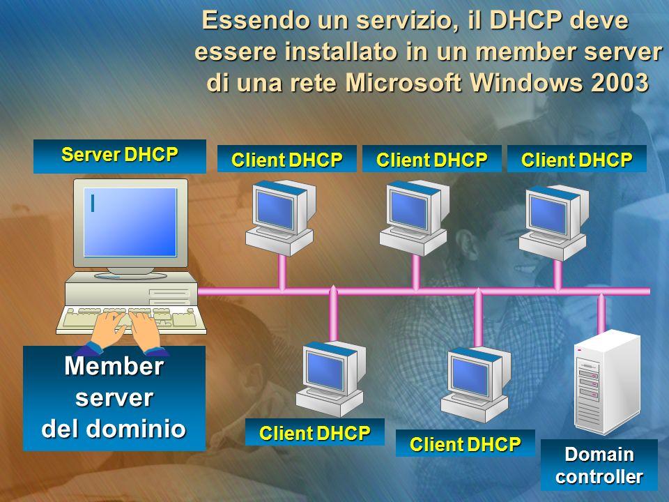 Essendo un servizio, il DHCP deve essere installato in un member server di una rete Microsoft Windows 2003 Member server del dominio Server DHCP Domai
