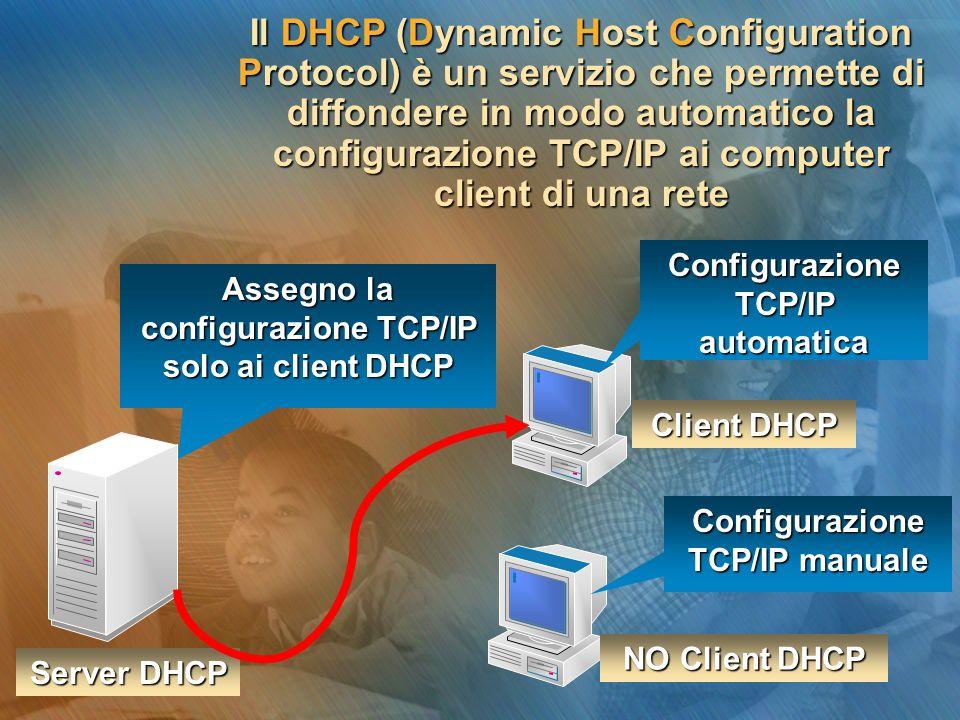 Server DHCP Client DHCP Assegno la configurazione TCP/IP solo ai client DHCP Configurazione TCP/IP automatica Configurazione TCP/IP manuale NO Client