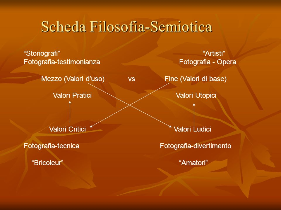 Scheda Filosofia-Semiotica Storiografi Artisti Fotografia-testimonianza Fotografia - Opera Mezzo (Valori duso) vs Fine (Valori di base) Valori Pratici