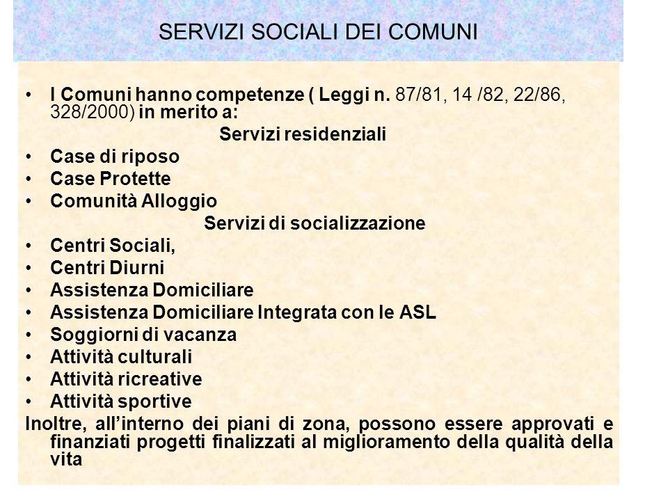 SERVIZI SOCIALI DEI COMUNI I Comuni hanno competenze ( Leggi n. 87/81, 14 /82, 22/86, 328/2000) in merito a: Servizi residenziali Case di riposo Case