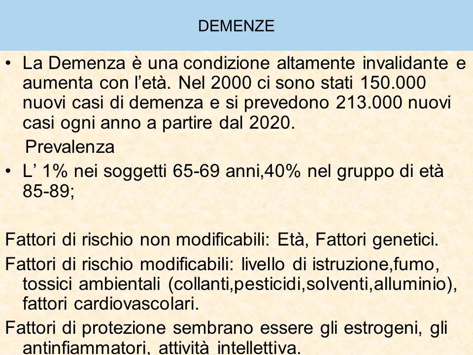 DEMENZE La Demenza è una condizione altamente invalidante e aumenta con letà. Nel 2000 ci sono stati 150.000 nuovi casi di demenza e si prevedono 213.